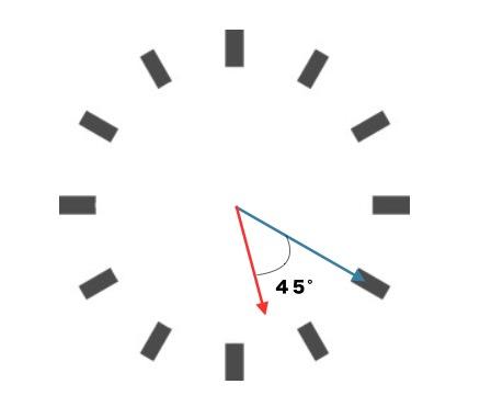 時計の角度の問題です