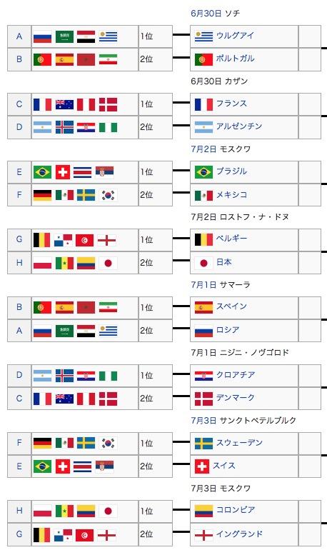 南米と欧州のスポーツ