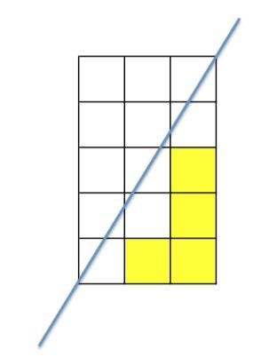 黄色い部分ですね