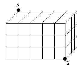 立方体の場合